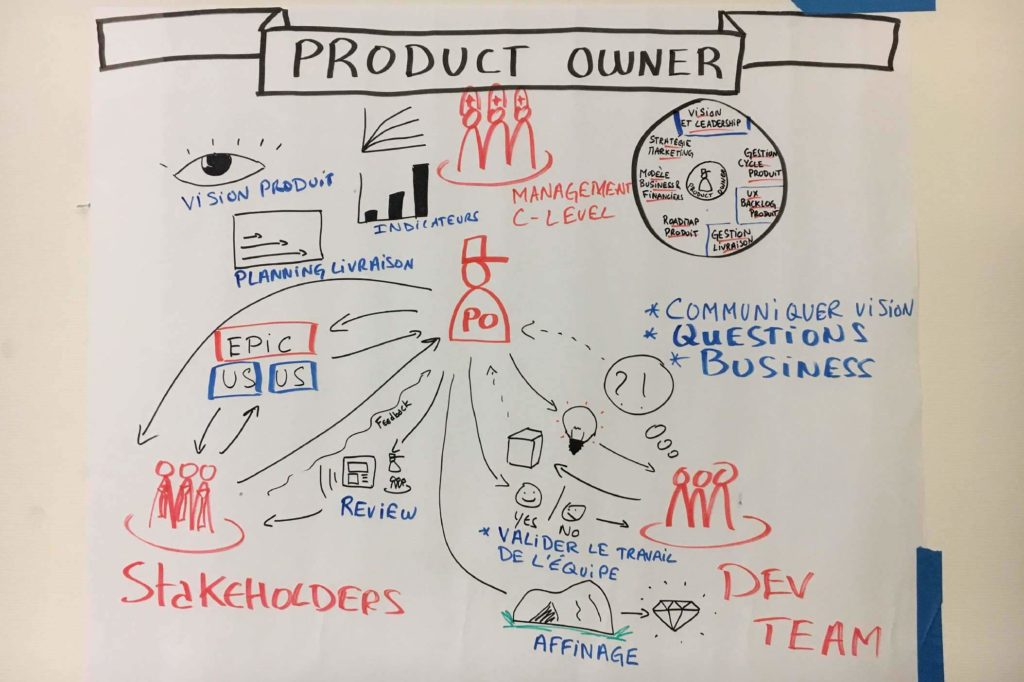 agile training product owner