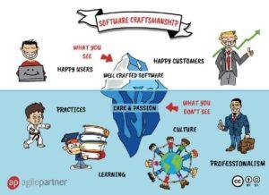 software craftsmanship iceberg