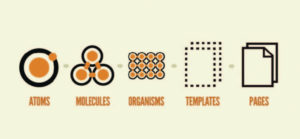 atomic design steps