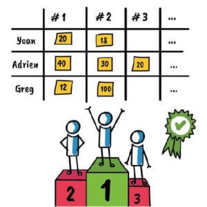 craft challenges scoreboard